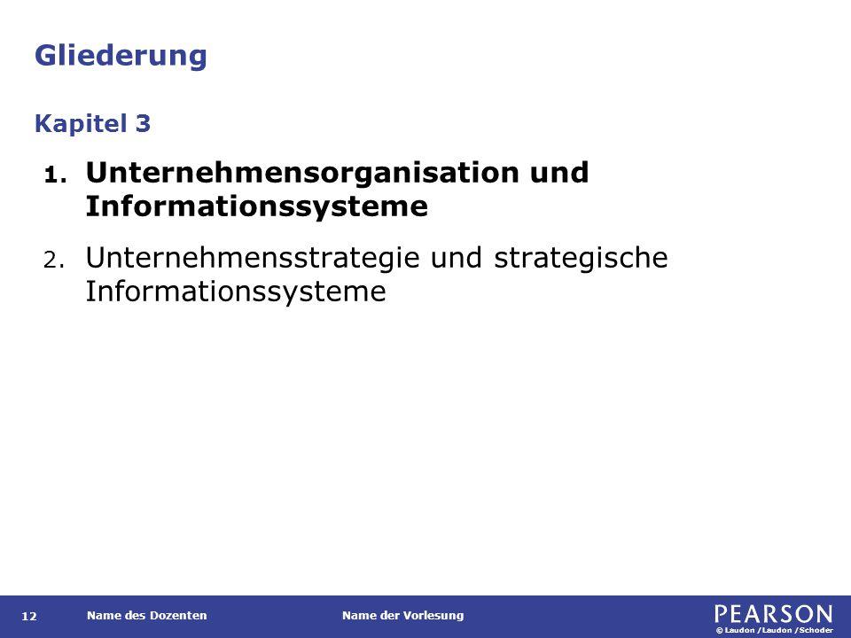 Auswirkungen auf die Organisationsstruktur
