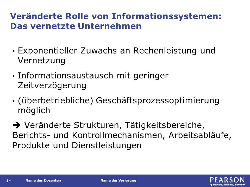Veränderte Rolle von Informationssystemen: Verflachung von Organisationshierarchien
