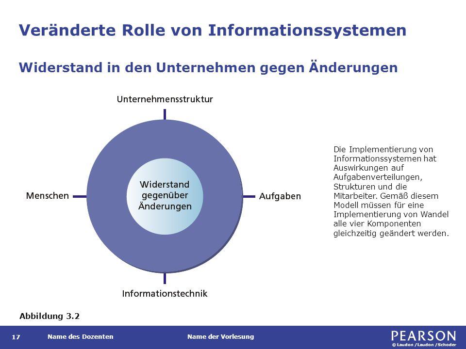 Veränderte Rolle von Informationssystemen: Zunehmende Flexibilität der Unternehmen