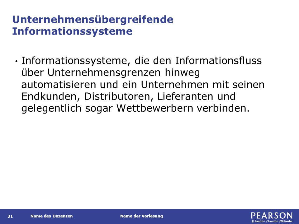 Auswirkungen von Informationssystemen auf die Organisationsstruktur