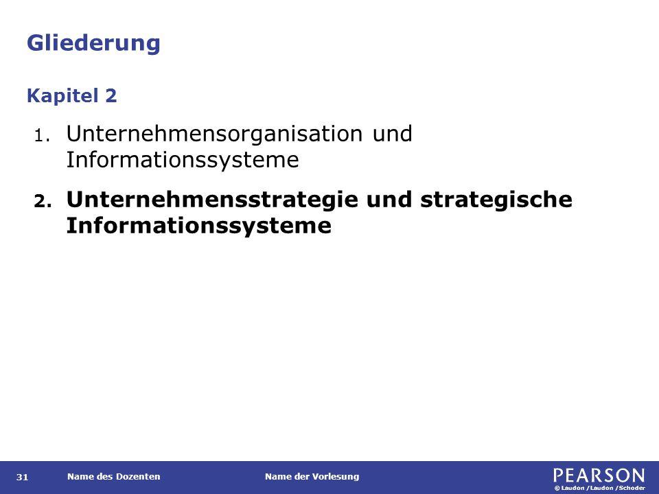 Strategische Informationssysteme