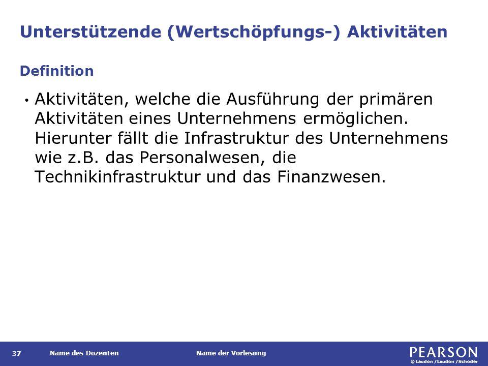 Wertschöpfungsnetz Definition.