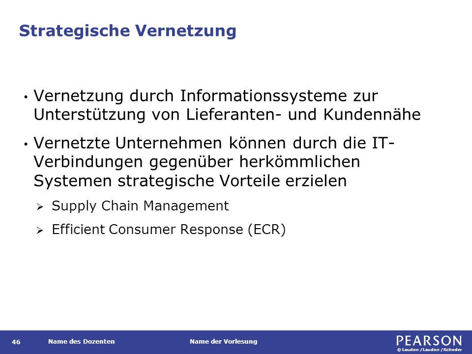 Efficient Consumer Response (ECR oder effiziente Reaktion auf die Kundennachfrage)