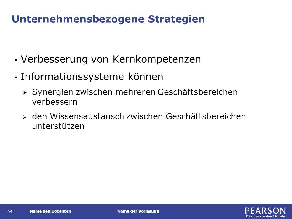 Branchenbezogene Strategien
