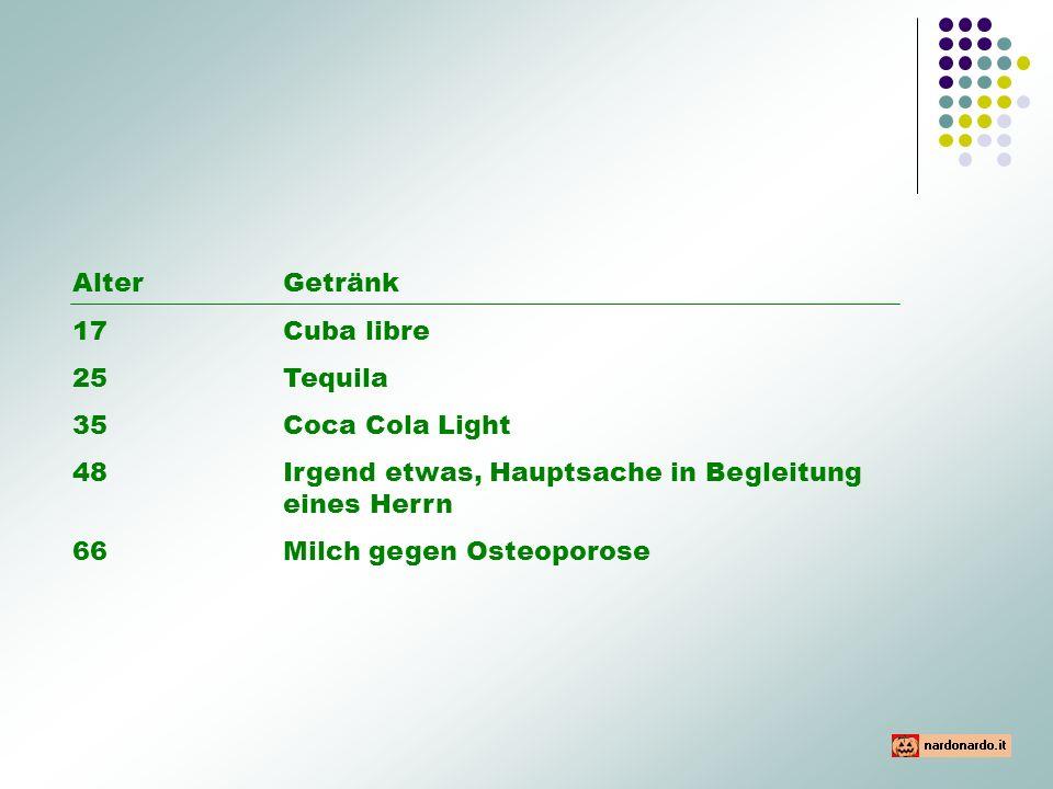 Alter Getränk 17 Cuba libre. 25 Tequila. 35 Coca Cola Light. 48 Irgend etwas, Hauptsache in Begleitung eines Herrn.