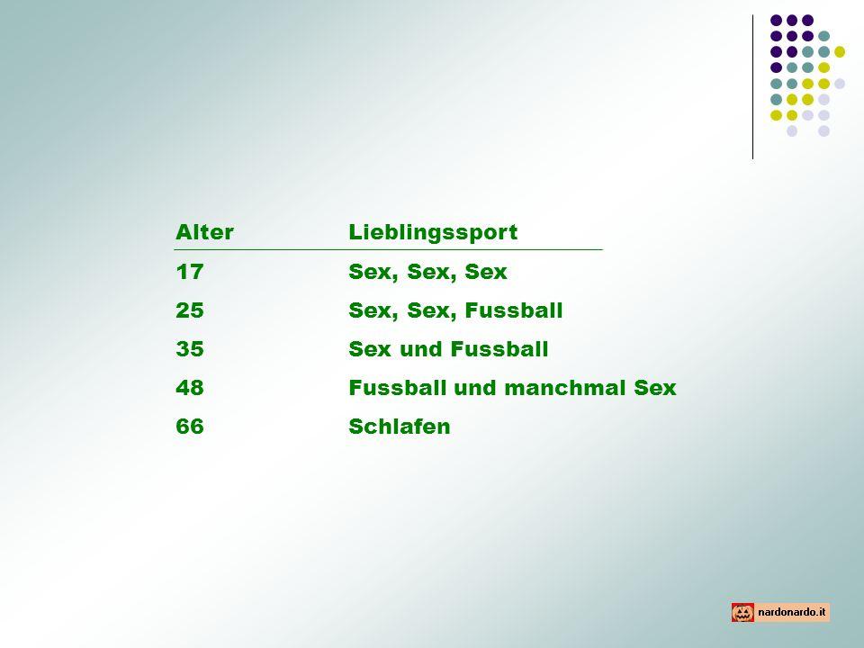 Alter Lieblingssport 17 Sex, Sex, Sex. 25 Sex, Sex, Fussball. 35 Sex und Fussball. 48 Fussball und manchmal Sex.