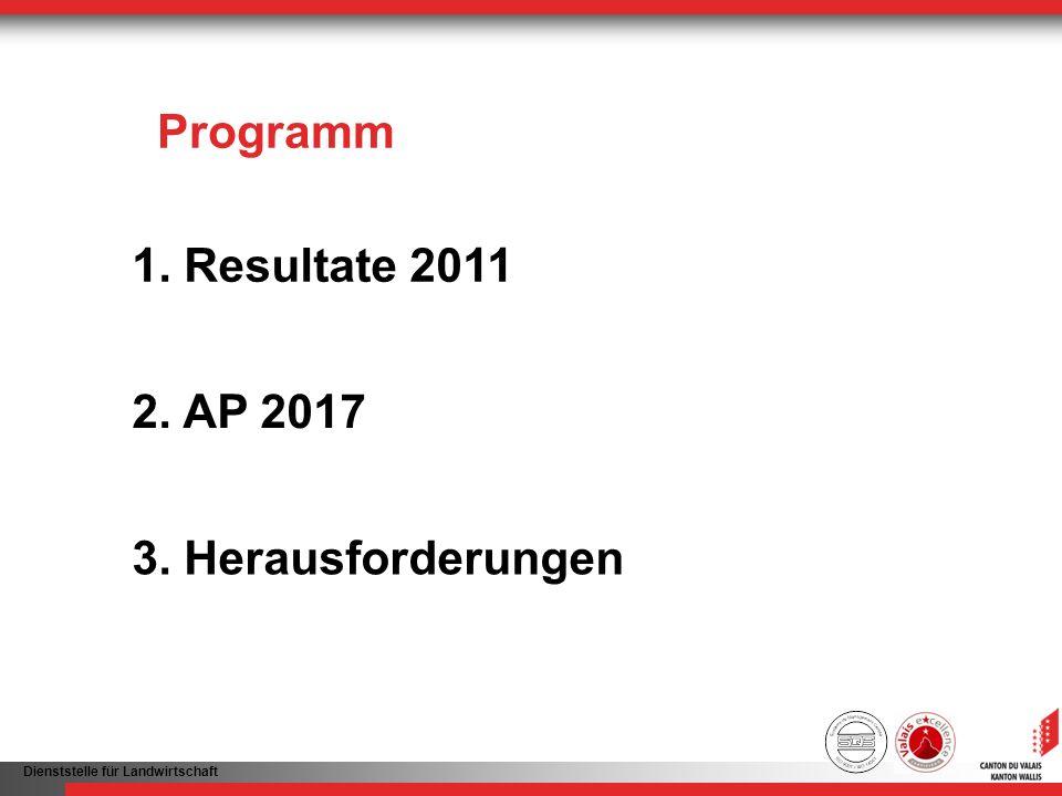 Programm 1. Resultate 2011 2. AP 2017 3. Herausforderungen