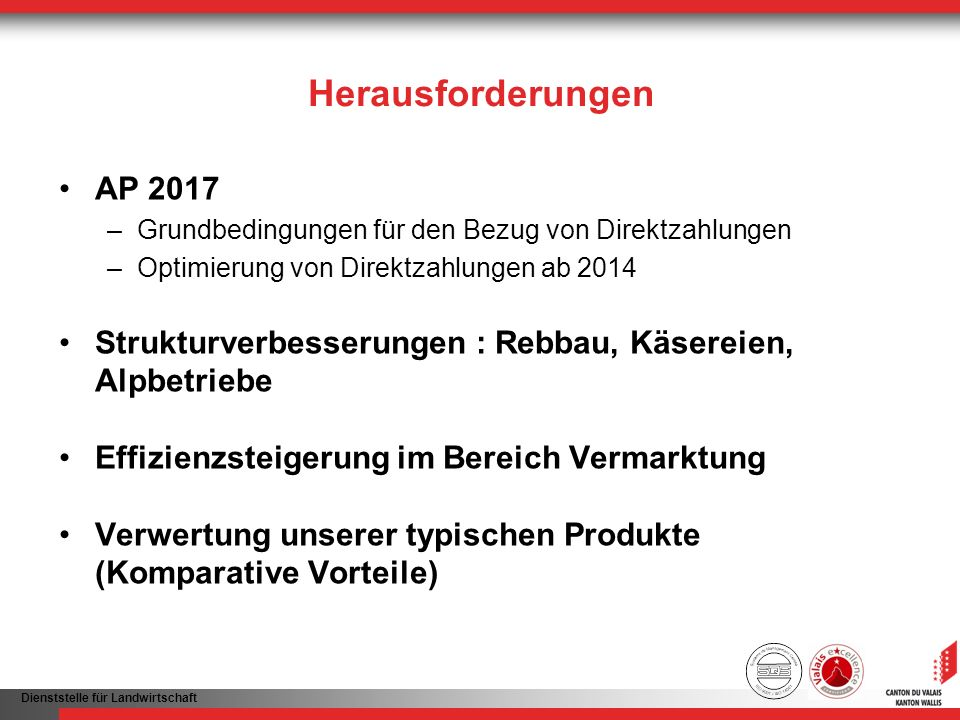 Herausforderungen AP 2017. Grundbedingungen für den Bezug von Direktzahlungen. Optimierung von Direktzahlungen ab 2014.