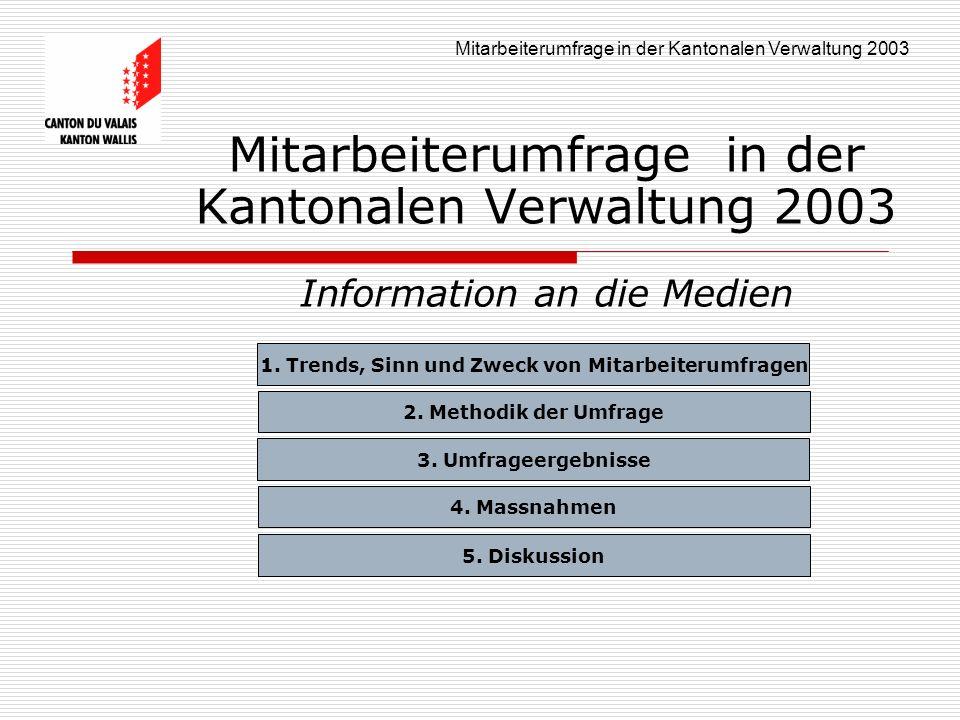 Resultate der Mitarbeiterumfrage in der Kantonalen Verwaltung 2003