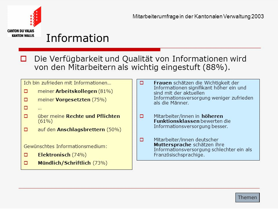 Information Die Verfügbarkeit und Qualität von Informationen wird von den Mitarbeitern als wichtig eingestuft (88%).