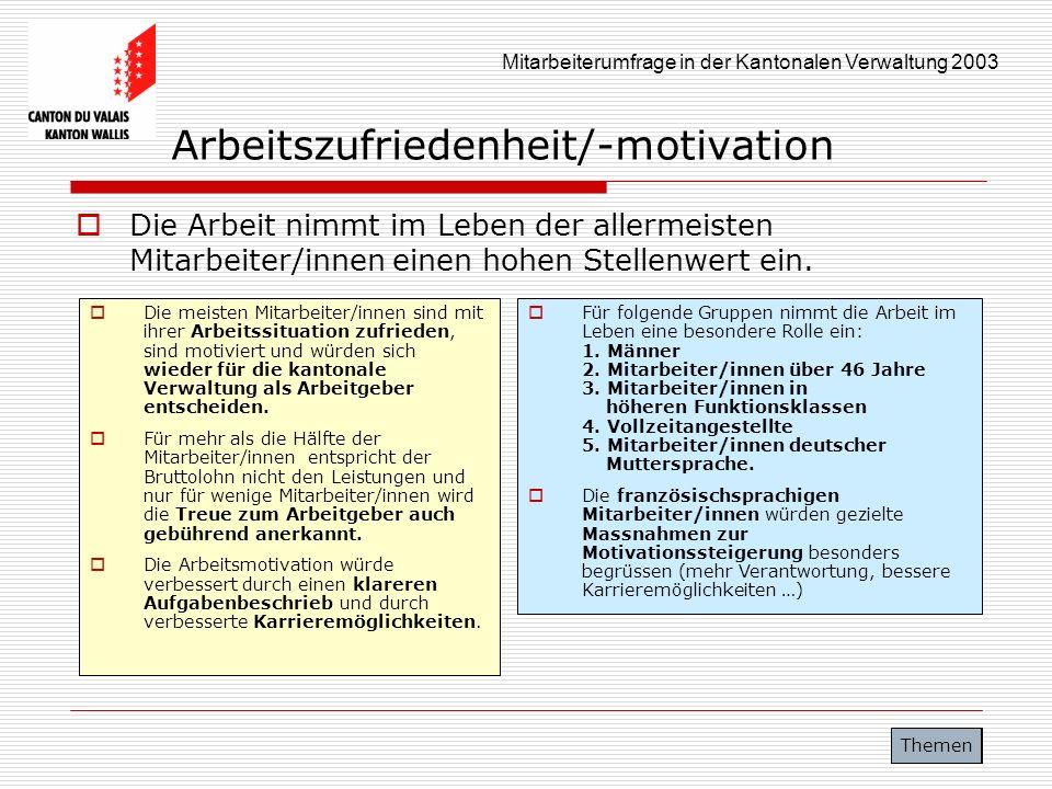 Arbeitszufriedenheit/-motivation