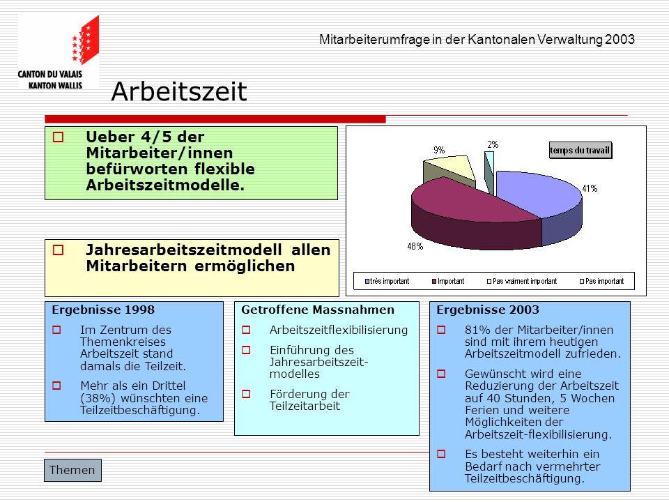 Arbeitszeit Ueber 4/5 der Mitarbeiter/innen befürworten flexible Arbeitszeitmodelle. Jahresarbeitszeitmodell allen Mitarbeitern ermöglichen.