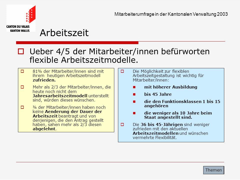 Arbeitszeit Ueber 4/5 der Mitarbeiter/innen befürworten flexible Arbeitszeitmodelle.