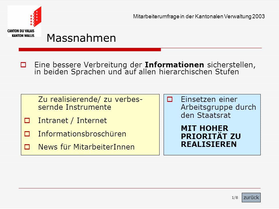 Massnahmen Eine bessere Verbreitung der Informationen sicherstellen, in beiden Sprachen und auf allen hierarchischen Stufen.