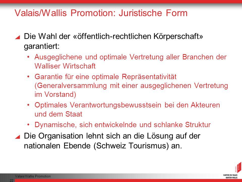 Valais/Wallis Promotion: Juristische Form