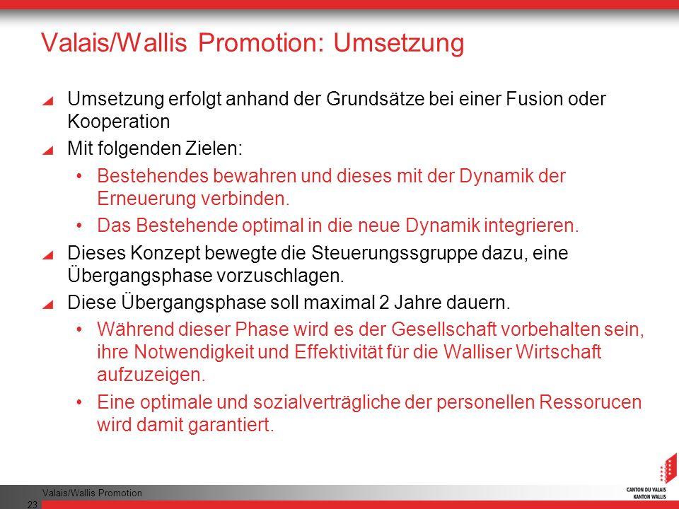 Valais/Wallis Promotion: Umsetzung