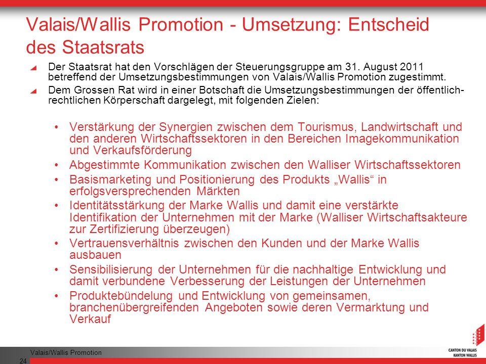 Valais/Wallis Promotion - Umsetzung: Entscheid des Staatsrats