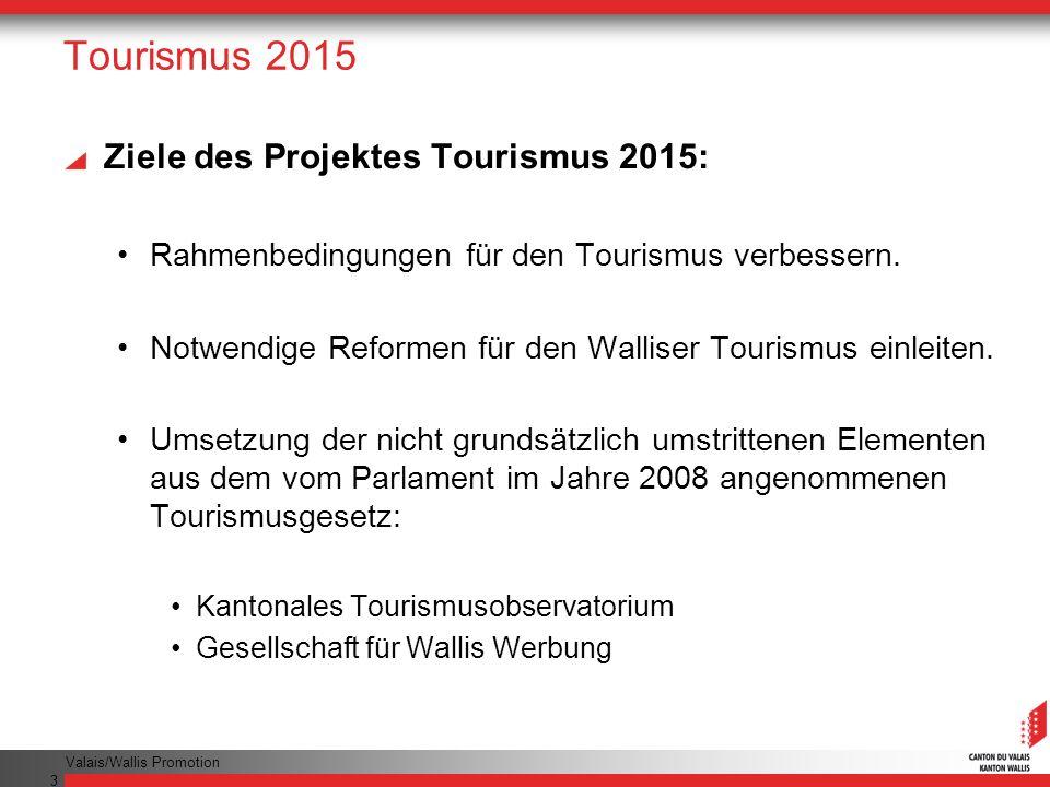 Tourismus 2015 Ziele des Projektes Tourismus 2015: