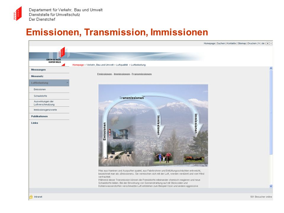 Emissionen, Transmission, Immissionen
