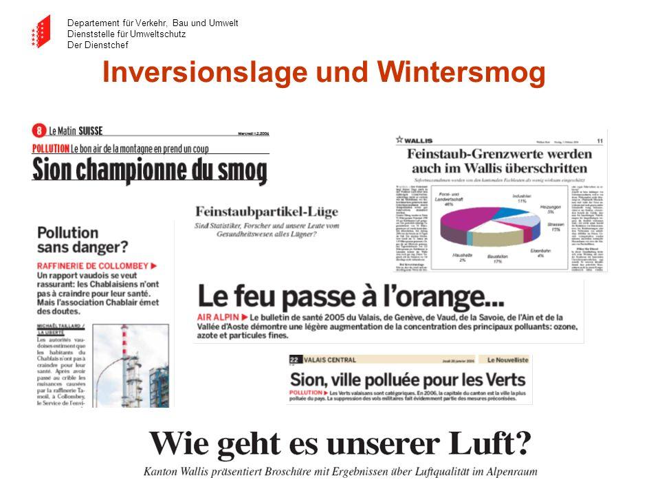 Inversionslage und Wintersmog
