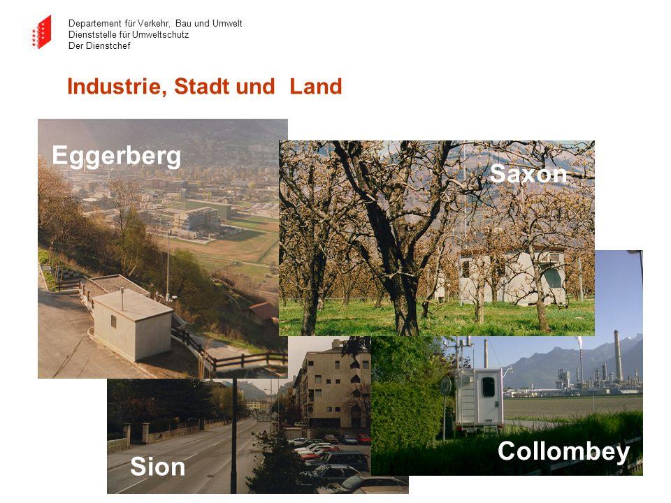 Eggerberg Saxon Collombey Sion
