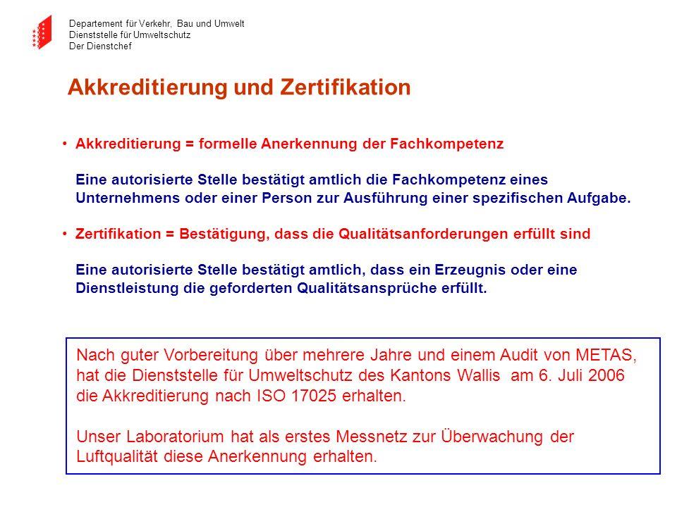 Akkreditierung und Zertifikation