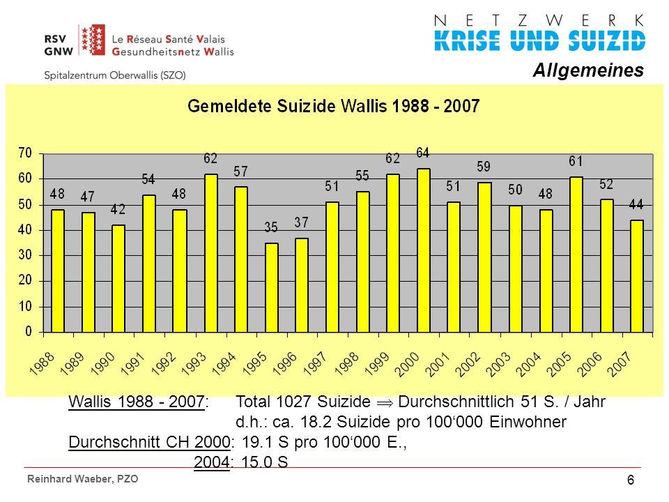 Wallis 1988 - 2007: Total 1027 Suizide  Durchschnittlich 51 S.