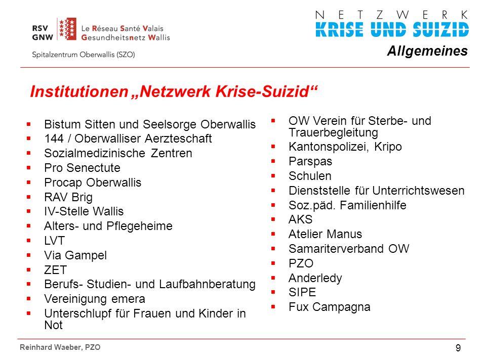 """Institutionen """"Netzwerk Krise-Suizid"""