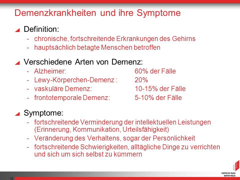 Demenzkrankheiten und ihre Symptome
