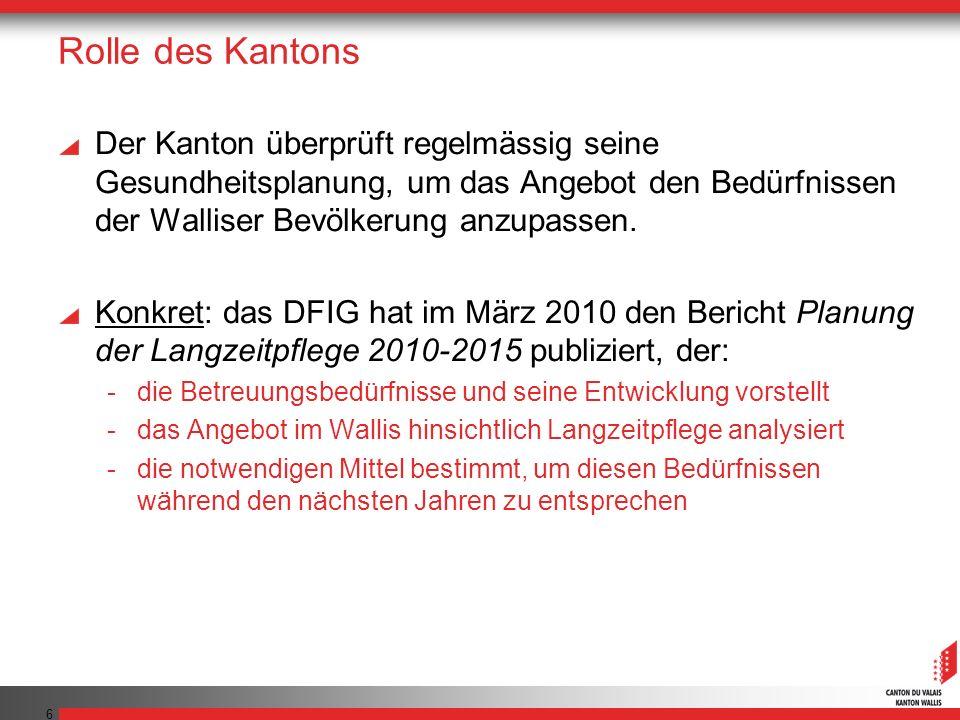 Rolle des Kantons Der Kanton überprüft regelmässig seine Gesundheitsplanung, um das Angebot den Bedürfnissen der Walliser Bevölkerung anzupassen.