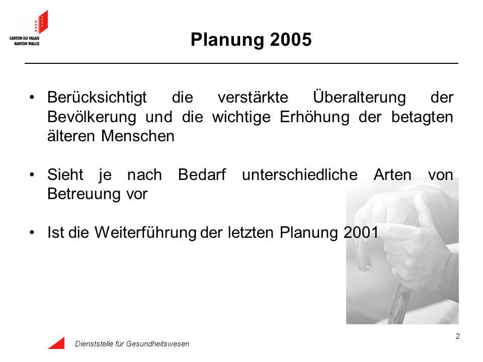 Planung 2005 Berücksichtigt die verstärkte Überalterung der Bevölkerung und die wichtige Erhöhung der betagten älteren Menschen.