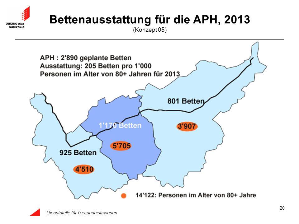Bettenausstattung für die APH, 2013 (Konzept 05)