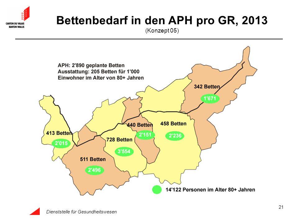Bettenbedarf in den APH pro GR, 2013 (Konzept 05)