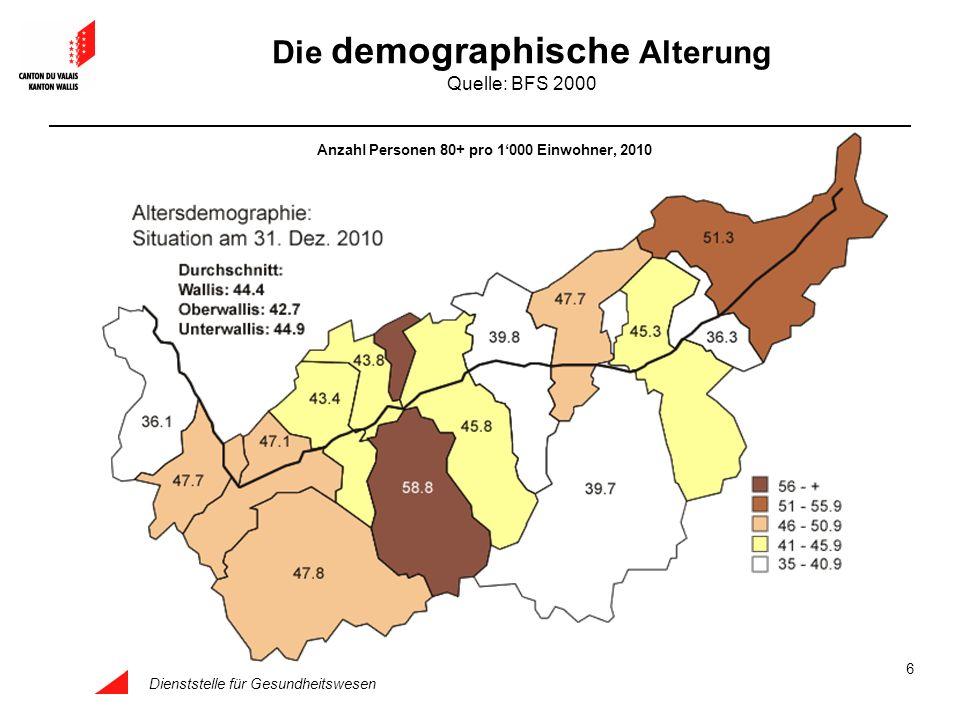Die demographische Alterung Quelle: BFS 2000