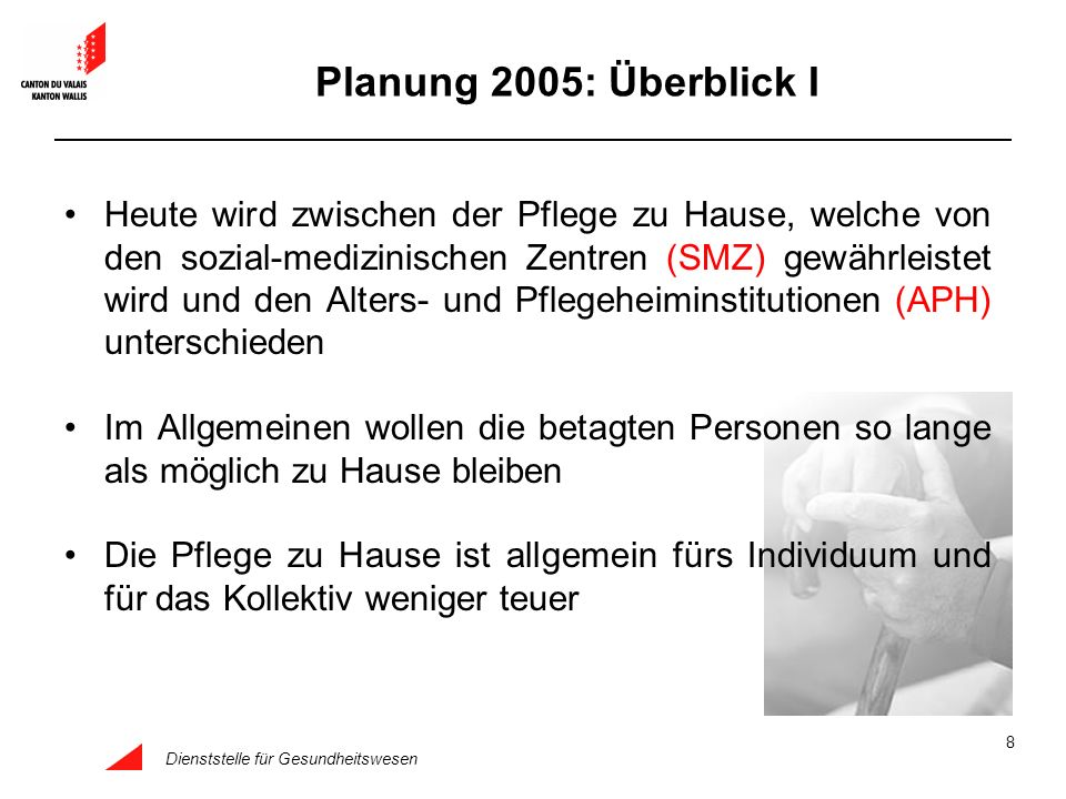 Planung 2005: Überblick I