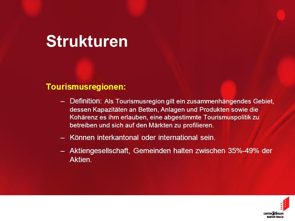 Strukturen Tourismusregionen: