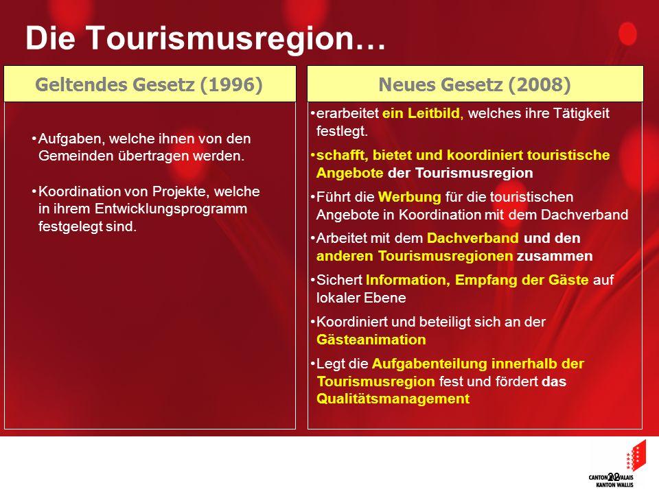 Die Tourismusregion… Geltendes Gesetz (1996) Neues Gesetz (2008)