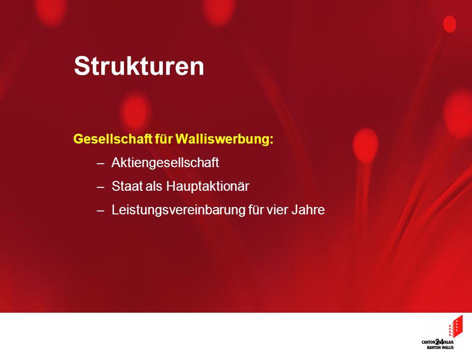Strukturen Gesellschaft für Walliswerbung: Aktiengesellschaft