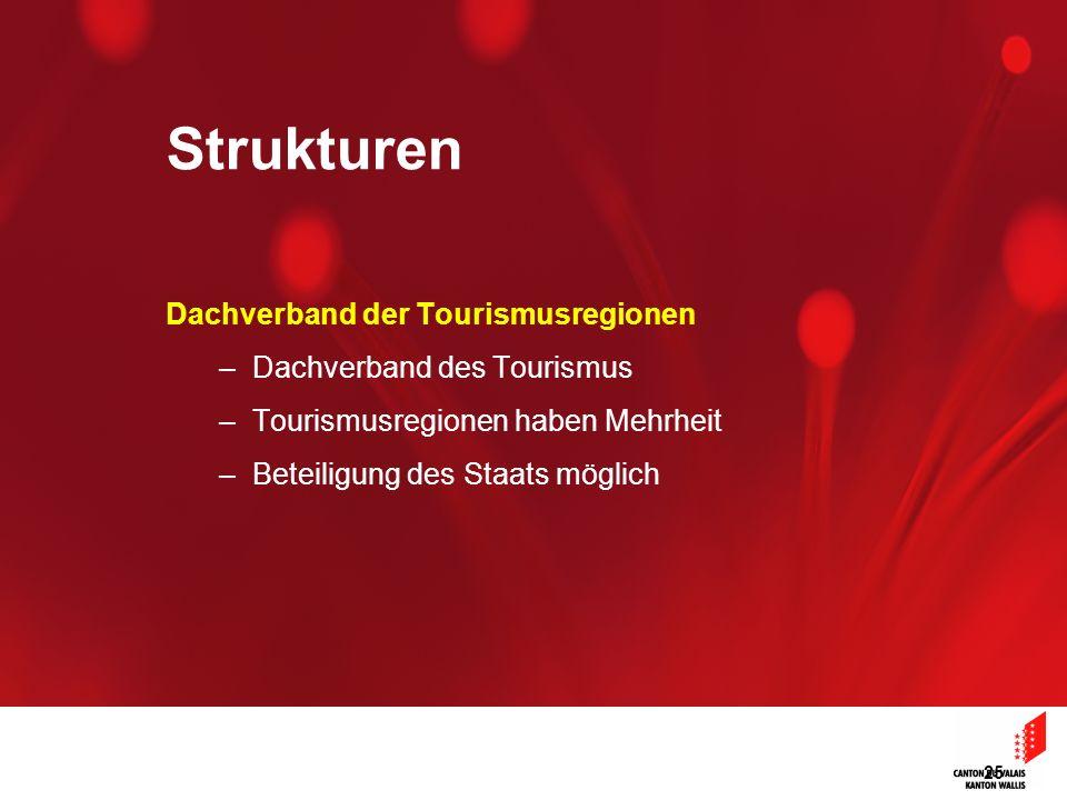 Strukturen Dachverband der Tourismusregionen Dachverband des Tourismus