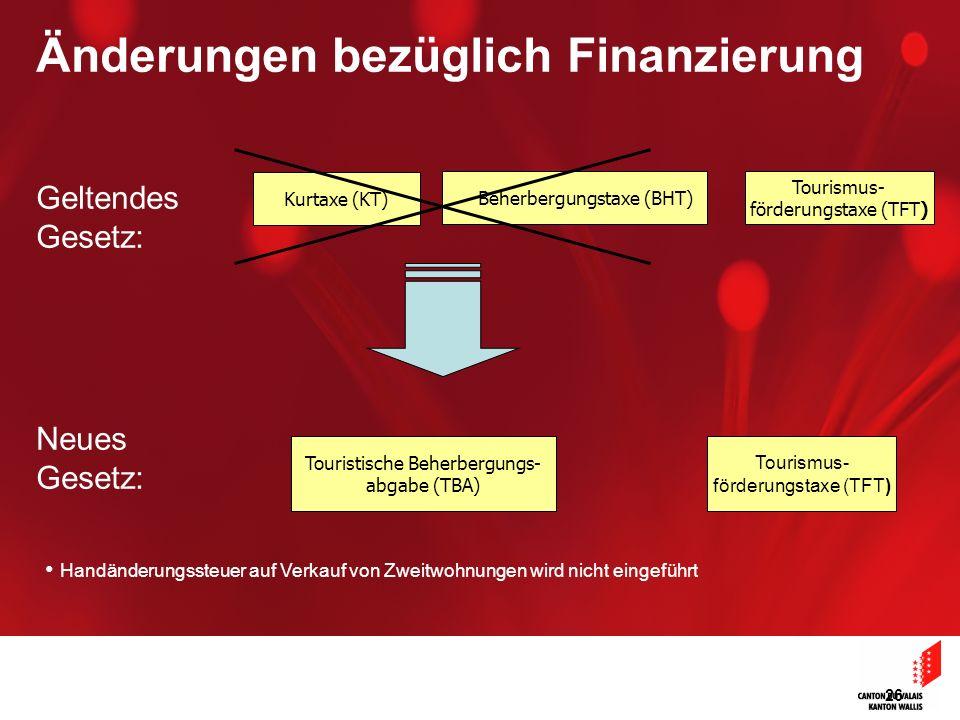 Änderungen bezüglich Finanzierung
