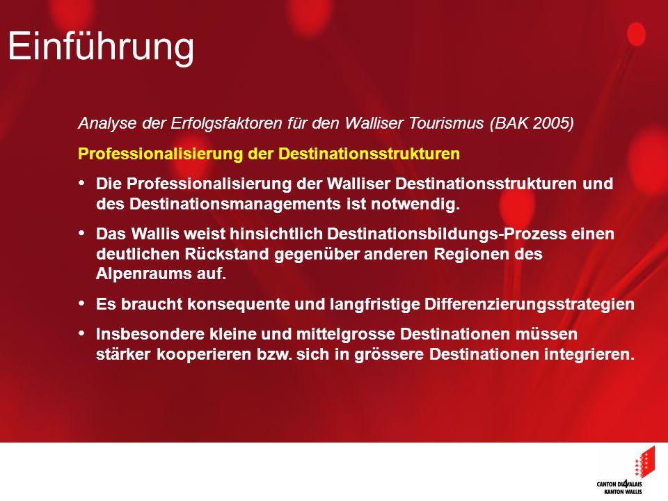 Einführung Analyse der Erfolgsfaktoren für den Walliser Tourismus (BAK 2005) Professionalisierung der Destinationsstrukturen.