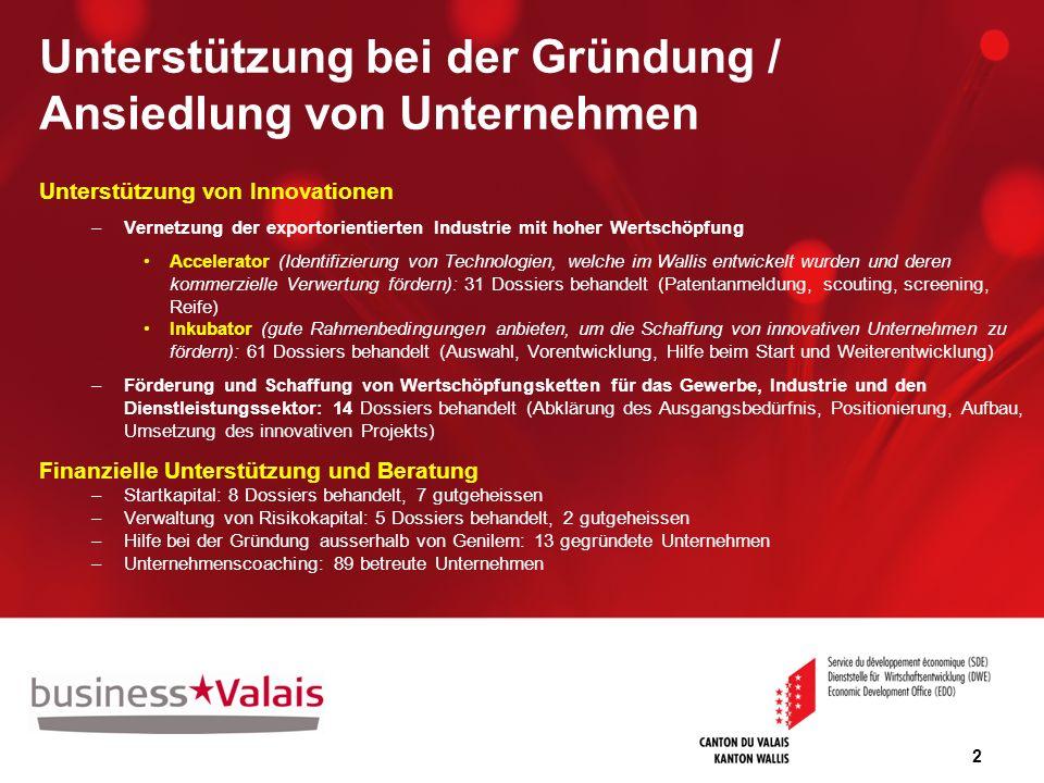 Unterstützung bei der Gründung / Ansiedlung von Unternehmen
