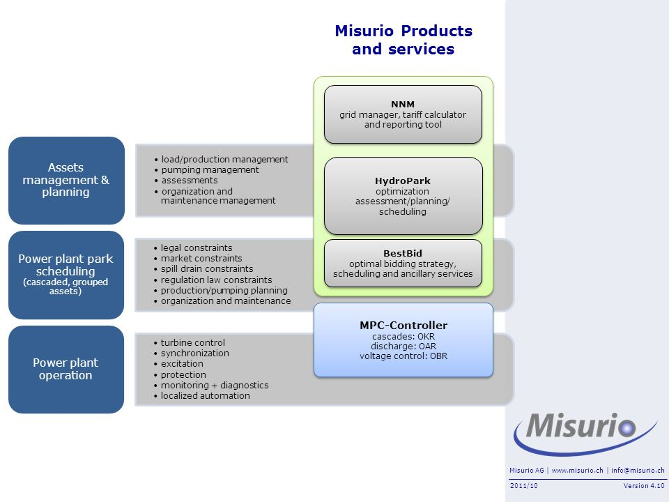 Misurio Products and services