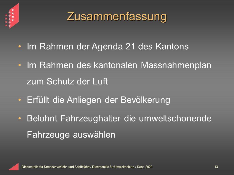 Zusammenfassung Im Rahmen der Agenda 21 des Kantons
