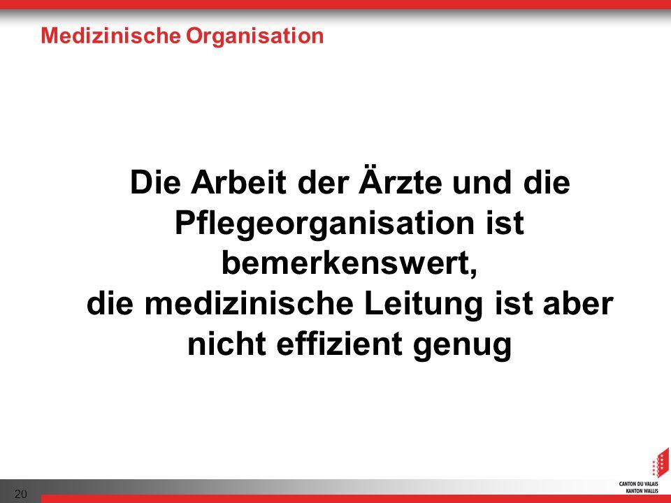 Medizinische Organisation