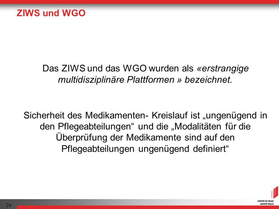 ZIWS und WGO Das ZIWS und das WGO wurden als «erstrangige multidisziplinäre Plattformen » bezeichnet.