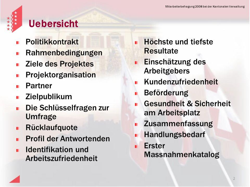 Uebersicht Politikkontrakt Rahmenbedingungen Ziele des Projektes
