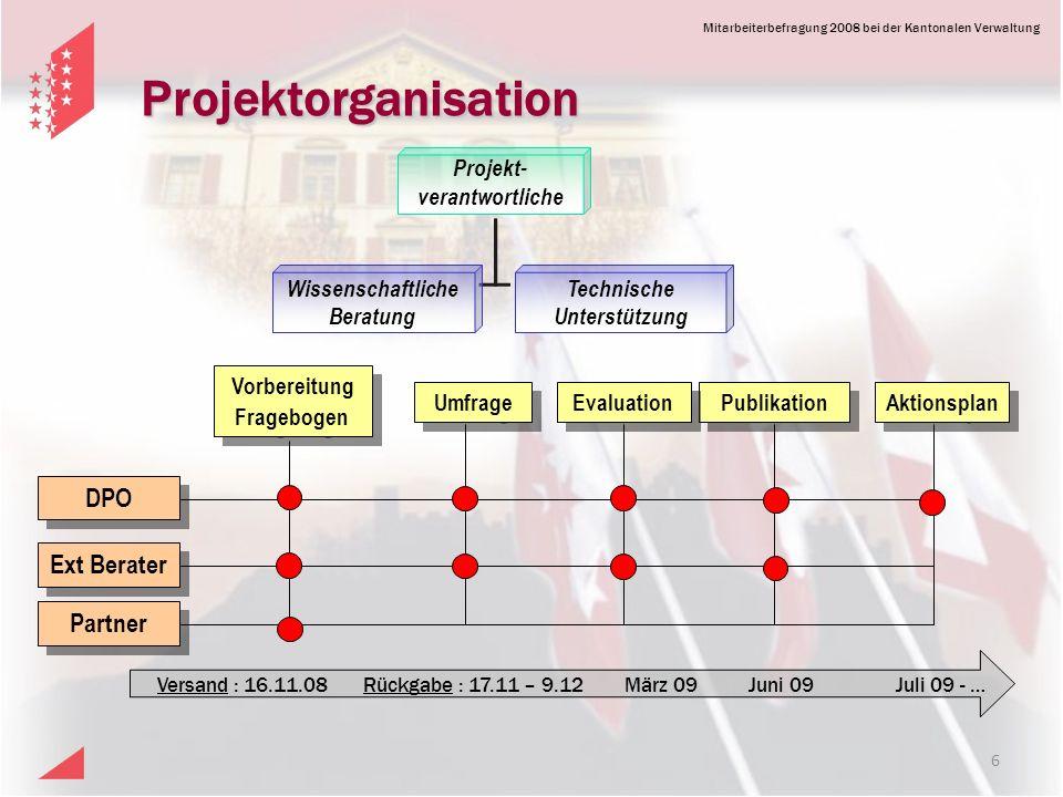 Projektorganisation DPO Ext Berater Partner Projekt- verantwortliche