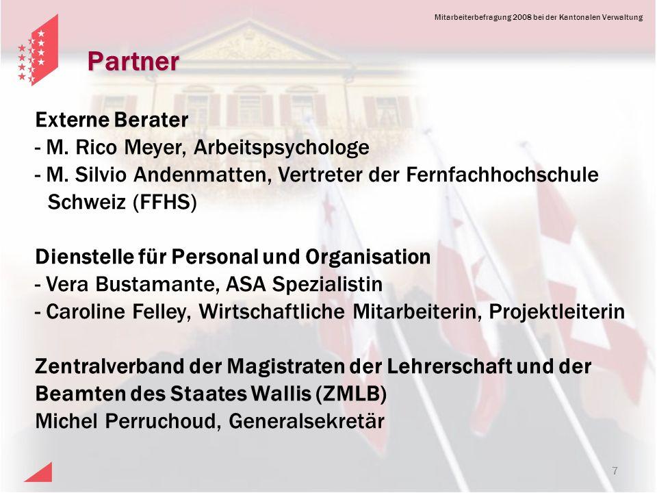 Partner Externe Berater - M. Rico Meyer, Arbeitspsychologe