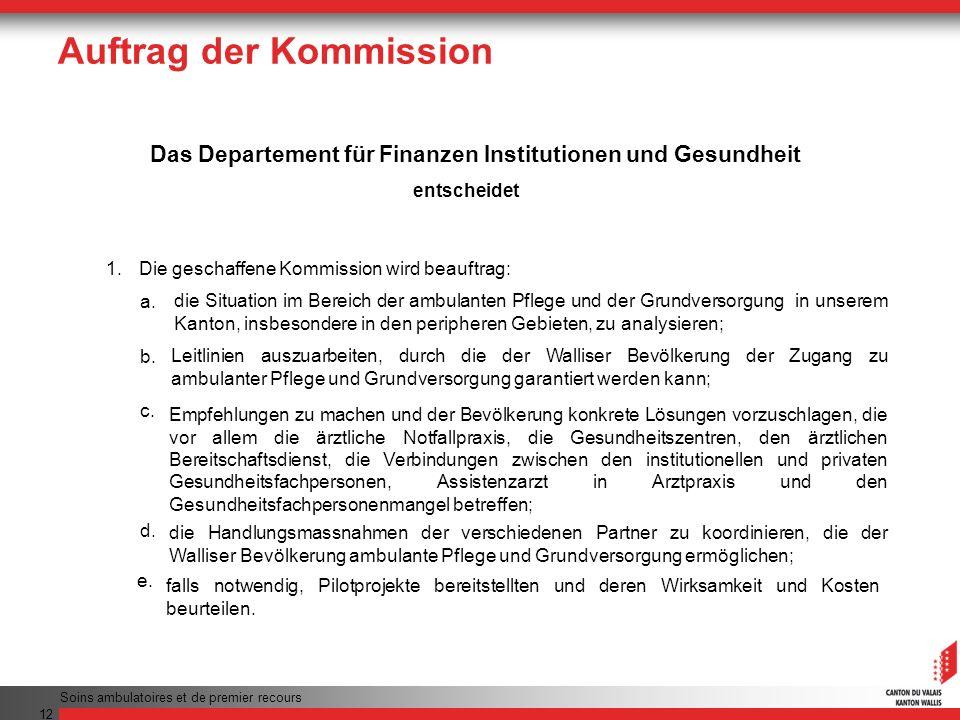 Auftrag der Kommission